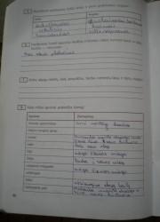 Biologija 10 klasei 46 puslapis nemokami pratybų atsakymai