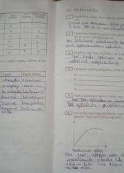 Biologija 10 klasei 30-31 puslapis nemokami pratybų atsakymai
