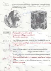 Biologija 7 klasei 1 dalis 50 puslapis nemokami pratybų atsakymai