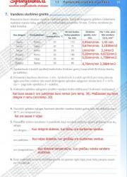 Biologija tau 2 - 9-10 klasei 15 puslapis nemokami pratybų atsakymai
