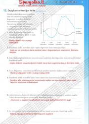 Biologija tau 2 - 9-10 klasei 9 puslapis nemokami pratybų atsakymai