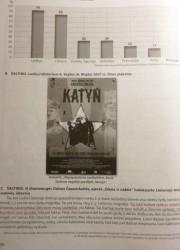 Istorija 10 klasei 30 puslapis nemokami pratybų atsakymai