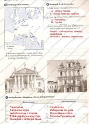 Istorija 8 klasei 2 dalis 21 puslapis nemokami pratybų atsakymai