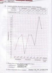 Matematika Tau Plius 7 klasei 2 puslapis nemokami pratybų atsakymai