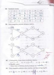 Matematika Tau Plius 7 klasei 21 puslapis nemokami pratybų atsakymai