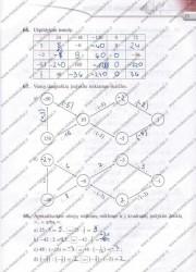 Matematika Tau Plius 7 klasei 23 puslapis nemokami pratybų atsakymai