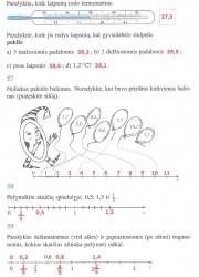 Matematika ir pasaulis 2 dalis 21 puslapis nemokami pratybų atsakymai