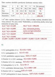 Matematika ir pasaulis 2 dalis 41 puslapis nemokami pratybų atsakymai