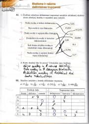 Matematika tau 5 klasei 2 dalis 24 puslapis nemokami pratybų atsakymai