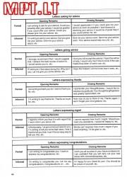Mission FCE 2 - 44 page nemokami pratybų atsakymai