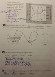 Nemetalu Chemija 10 klasei 21 puslapis nemokami pratybų atsakymai