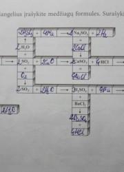 Nemetalu Chemija 10 klasei 28 puslapis nemokami pratybų atsakymai