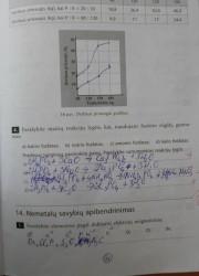 Nemetalu Chemija 10 klasei 33 puslapis nemokami pratybų atsakymai